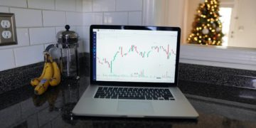 Forex Charting Software